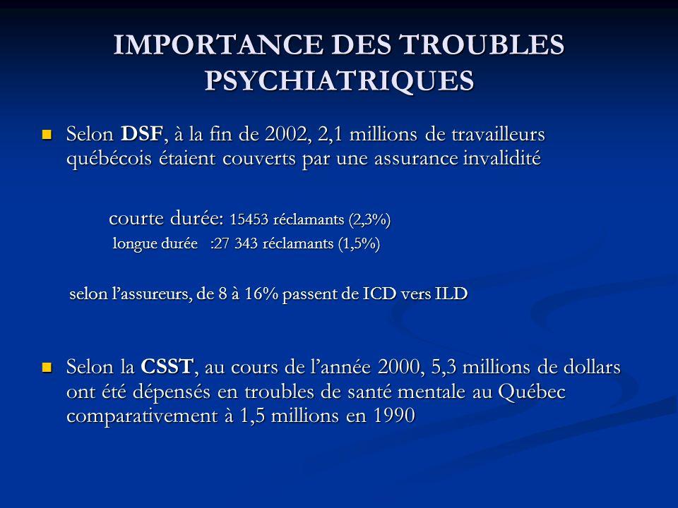 IMPORTANCE DES TROUBLES PSYCHIATRIQUES