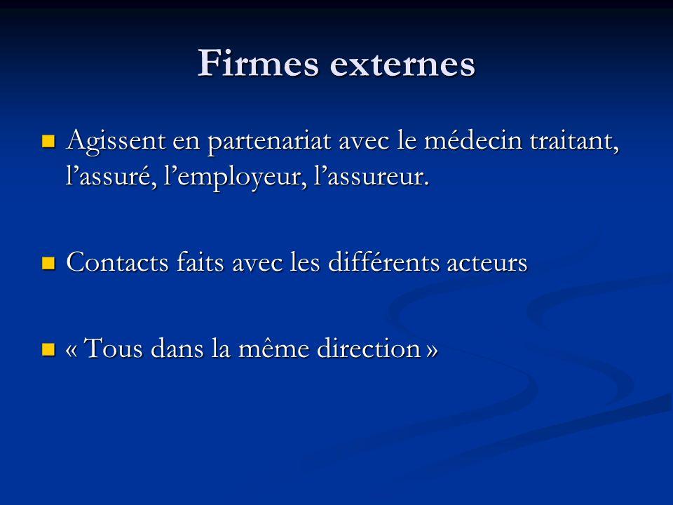 Firmes externes Agissent en partenariat avec le médecin traitant, l'assuré, l'employeur, l'assureur.