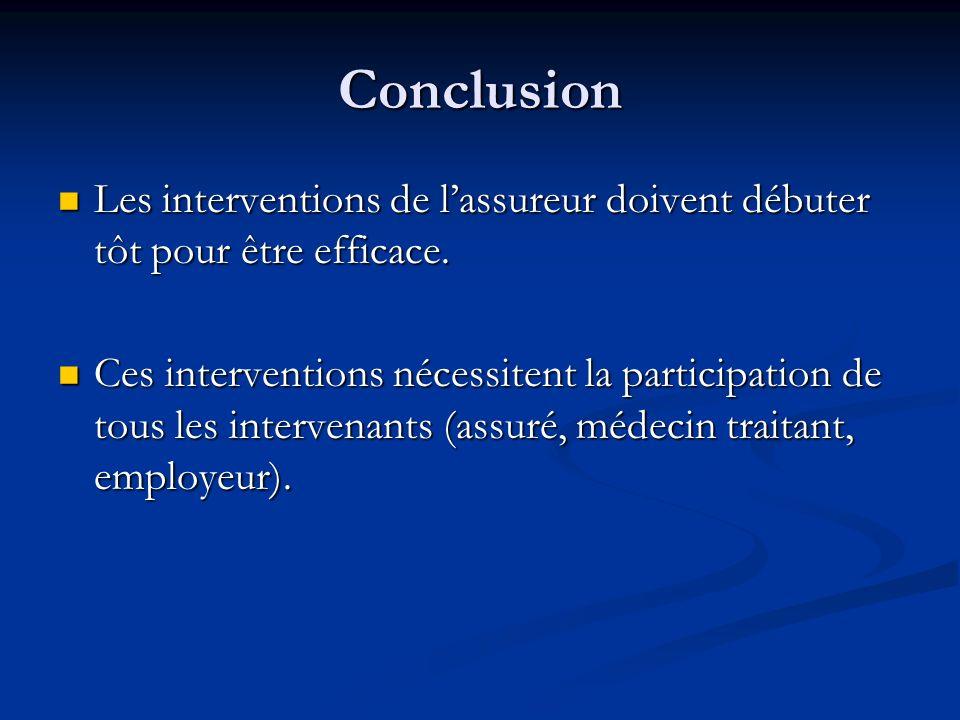 Conclusion Les interventions de l'assureur doivent débuter tôt pour être efficace.