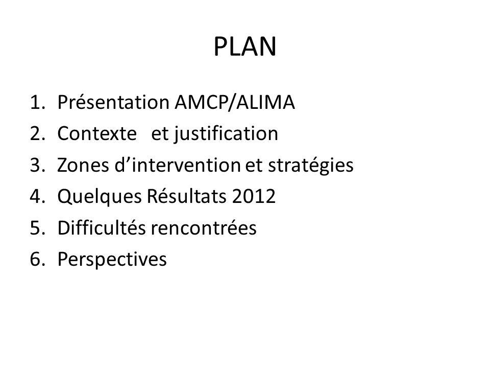 PLAN Présentation AMCP/ALIMA Contexte et justification