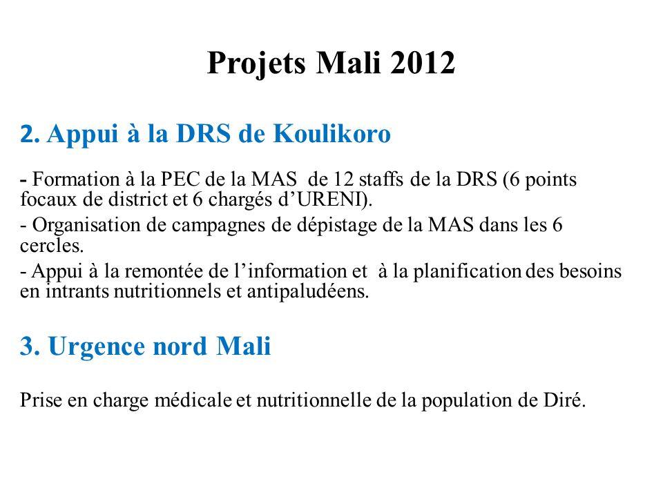Projets Mali 2012 2. Appui à la DRS de Koulikoro 3. Urgence nord Mali