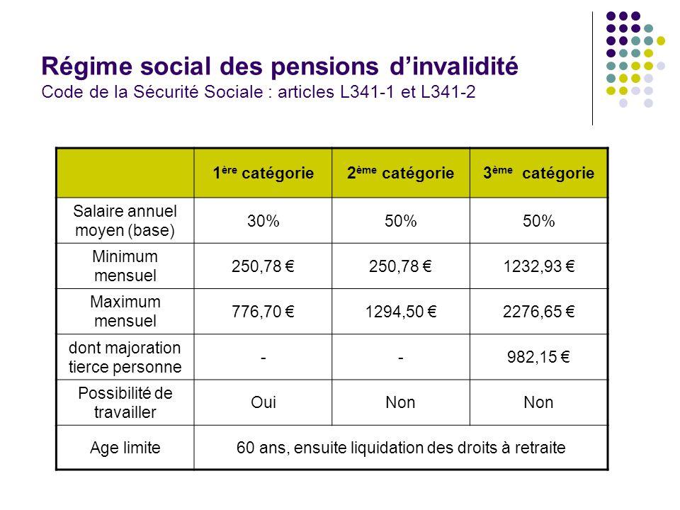 Régime social des pensions d'invalidité Code de la Sécurité Sociale : articles L341-1 et L341-2