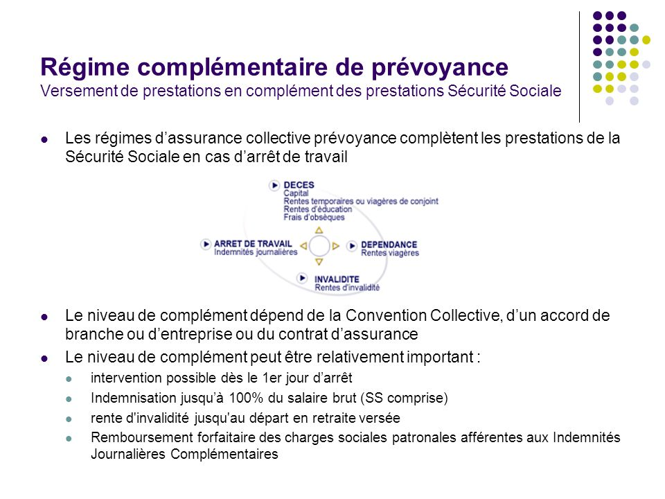 Régime complémentaire de prévoyance Versement de prestations en complément des prestations Sécurité Sociale