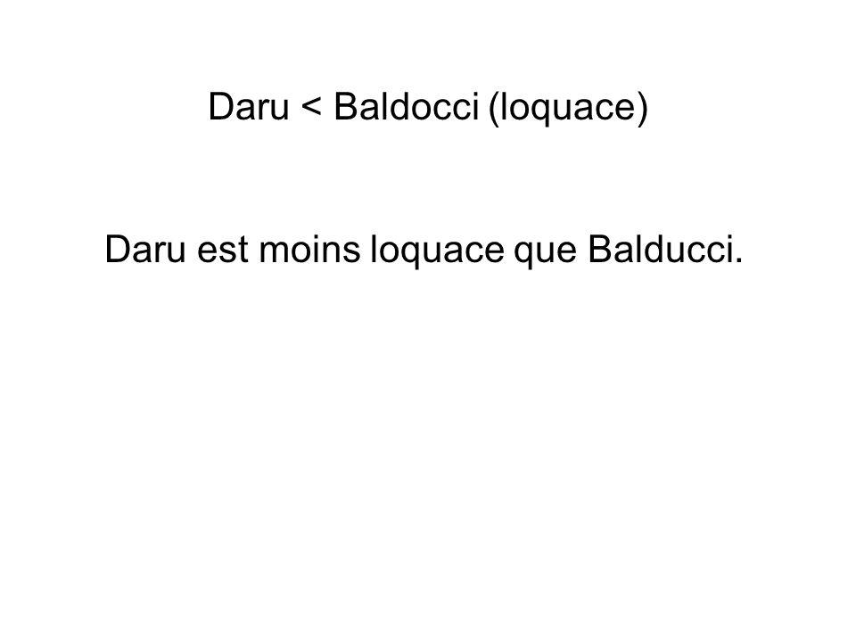Daru < Baldocci (loquace)