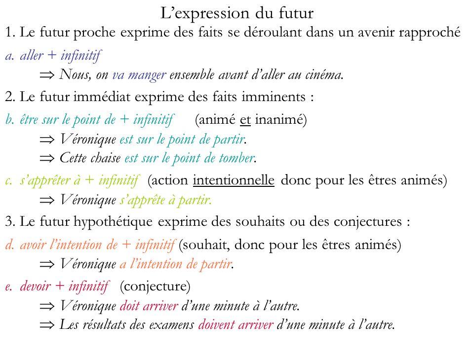 L'expression du futur 1. Le futur proche exprime des faits se déroulant dans un avenir rapproché. a. aller + infinitif.