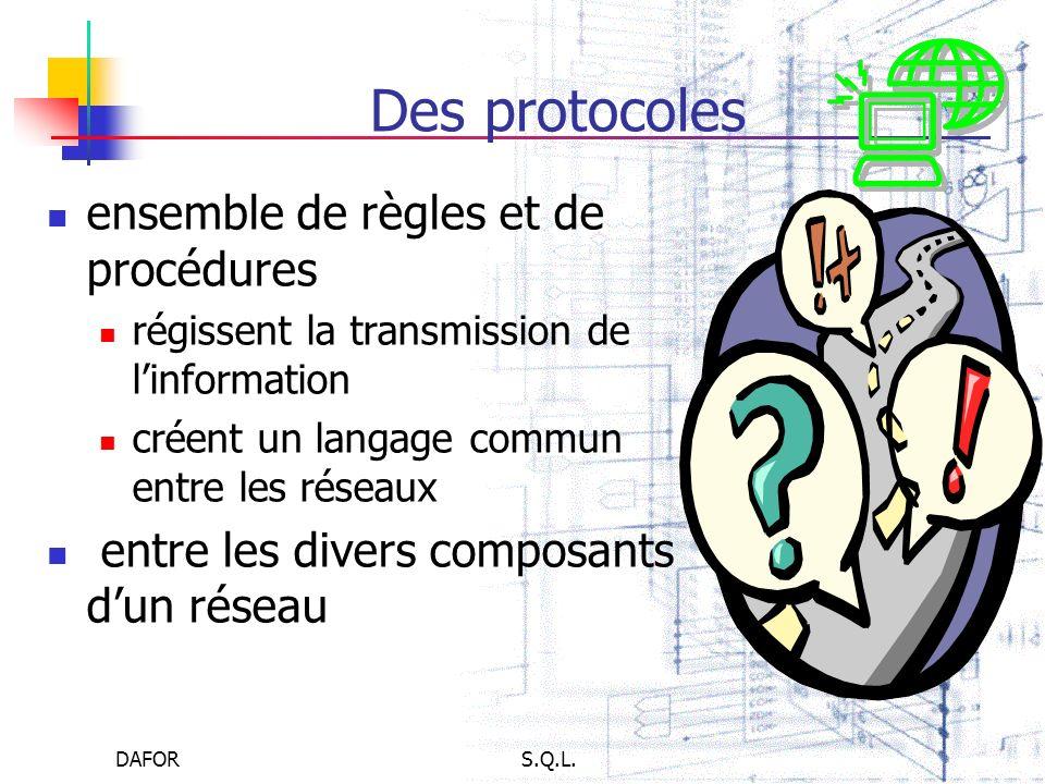 Des protocoles ensemble de règles et de procédures