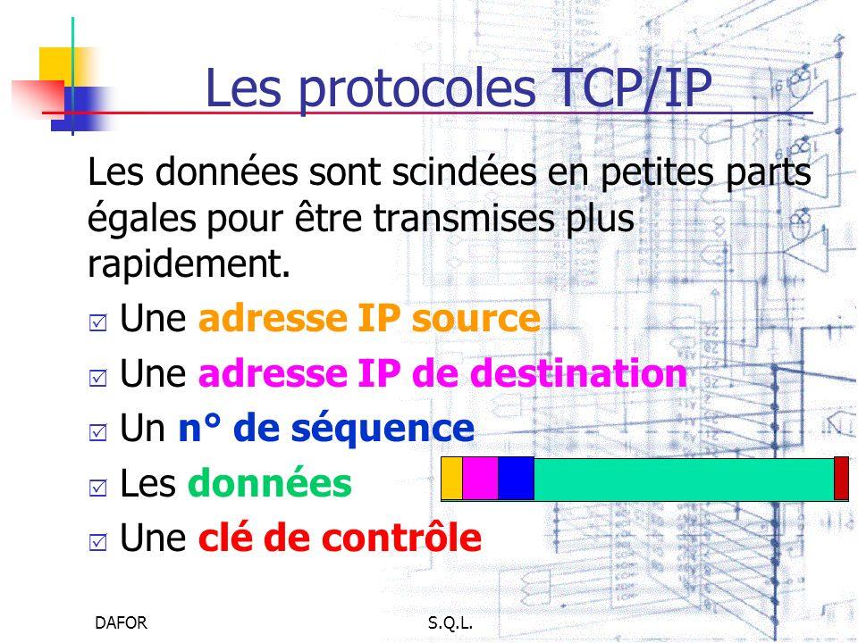 Les protocoles TCP/IP Les données sont scindées en petites parts égales pour être transmises plus rapidement.