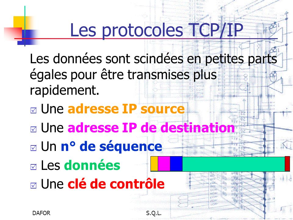 Les protocoles TCP/IPLes données sont scindées en petites parts égales pour être transmises plus rapidement.