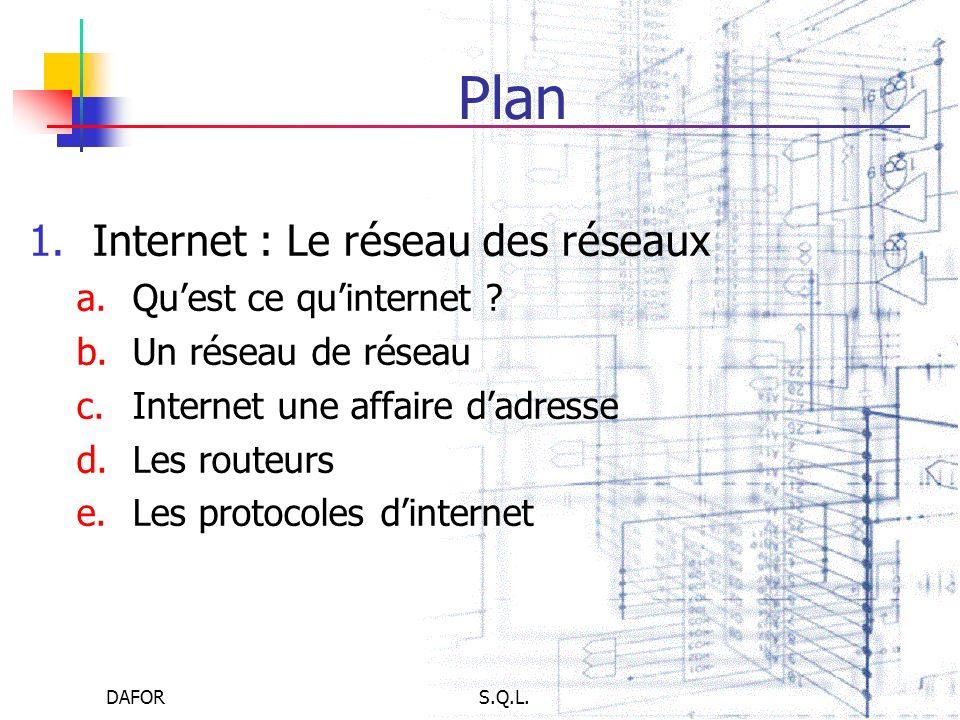 Plan Internet : Le réseau des réseaux Qu'est ce qu'internet