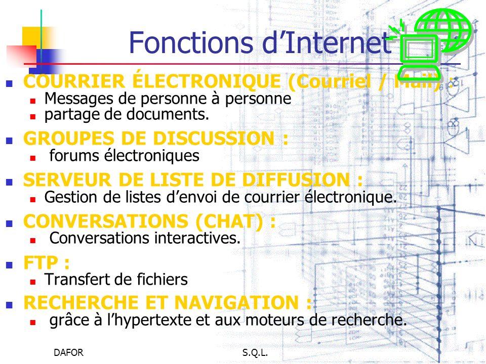 Fonctions d'Internet COURRIER ÉLECTRONIQUE (Courriel / Mail) :