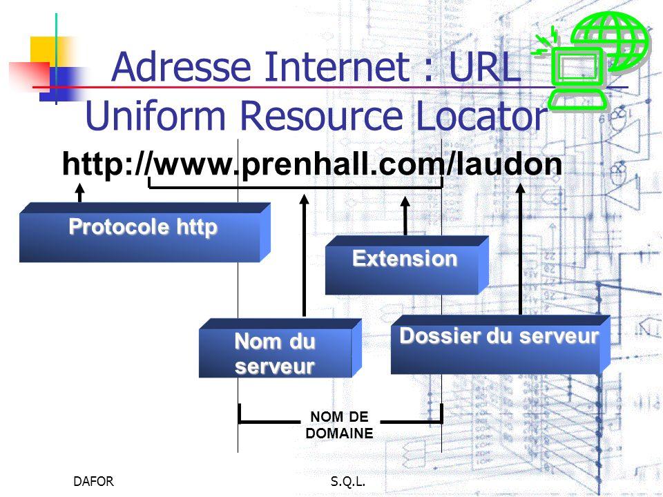 Adresse Internet : URL Uniform Resource Locator