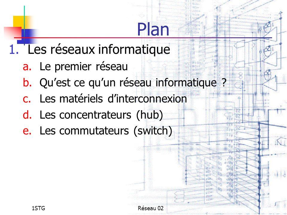Plan Les réseaux informatique Le premier réseau
