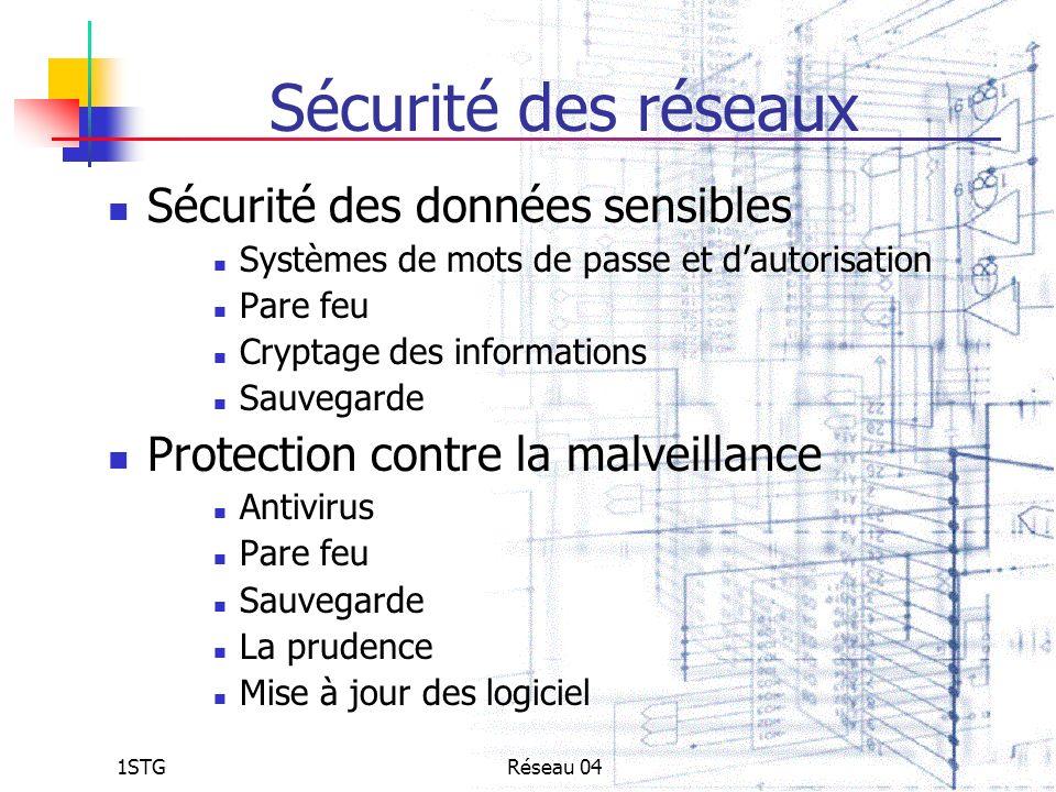 Sécurité des réseaux Sécurité des données sensibles