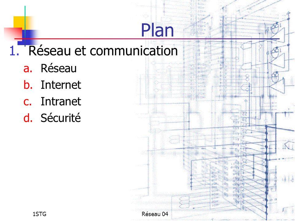 Plan Réseau et communication Réseau Internet Intranet Sécurité 1STG