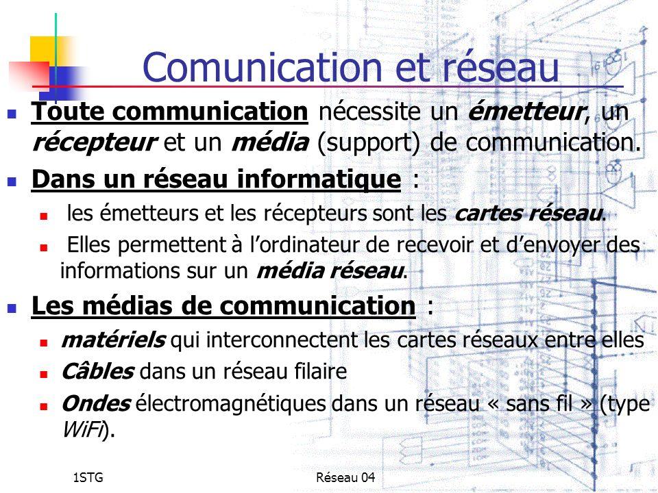 Comunication et réseau
