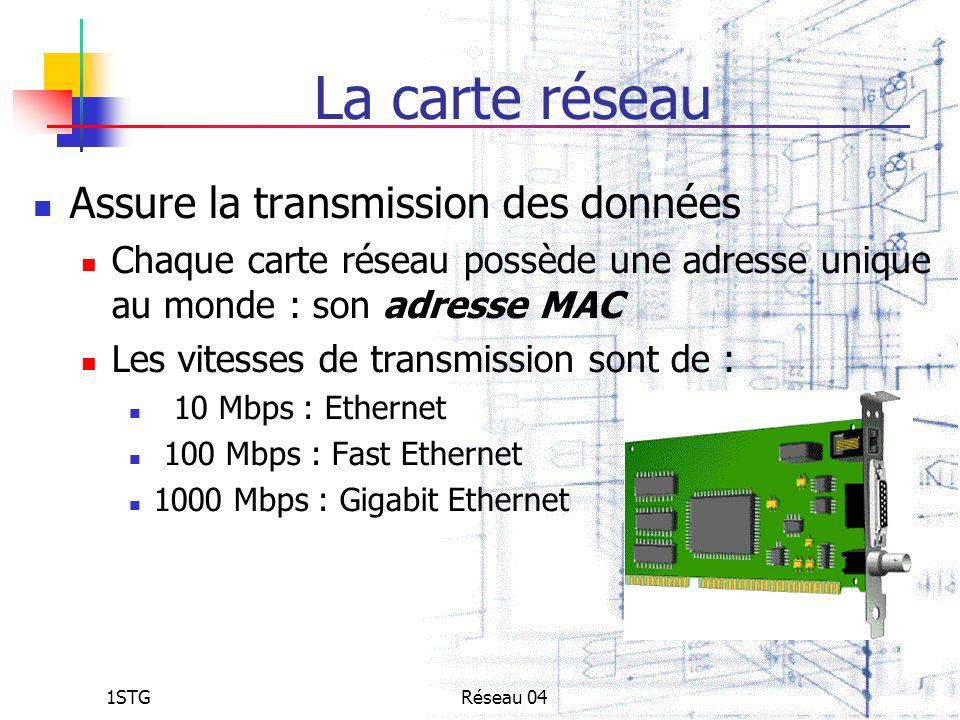 La carte réseau Assure la transmission des données