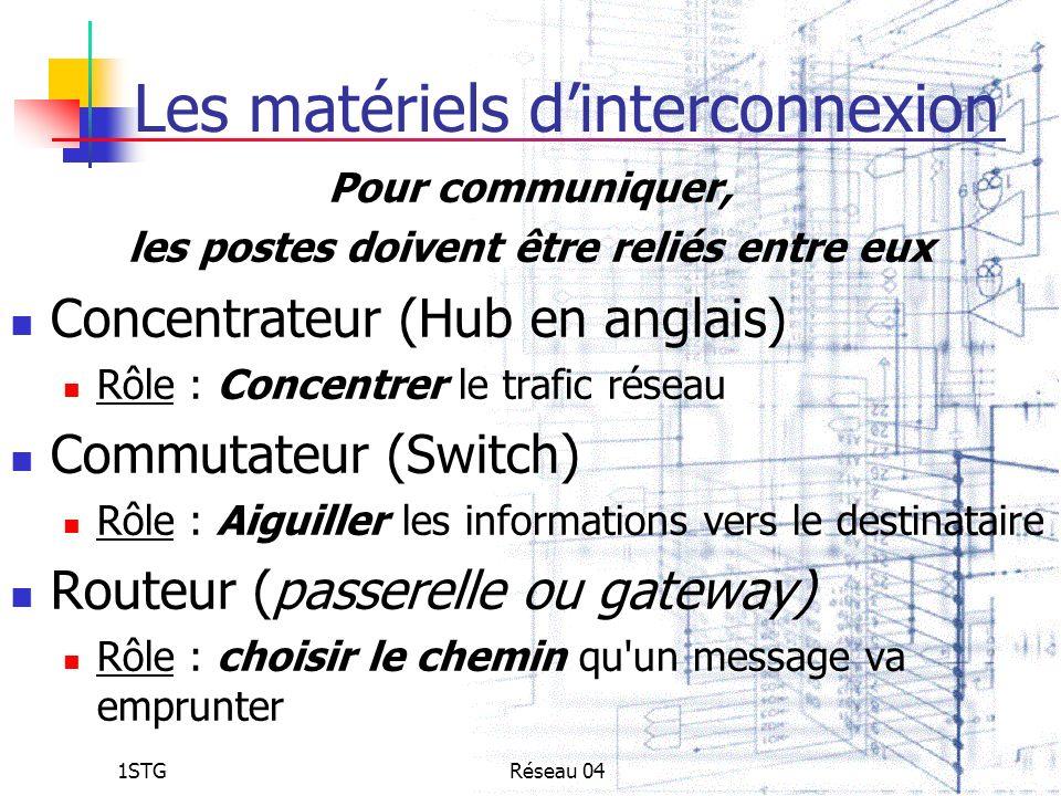 Les matériels d'interconnexion