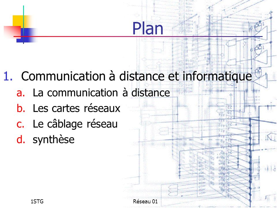 Plan Communication à distance et informatique