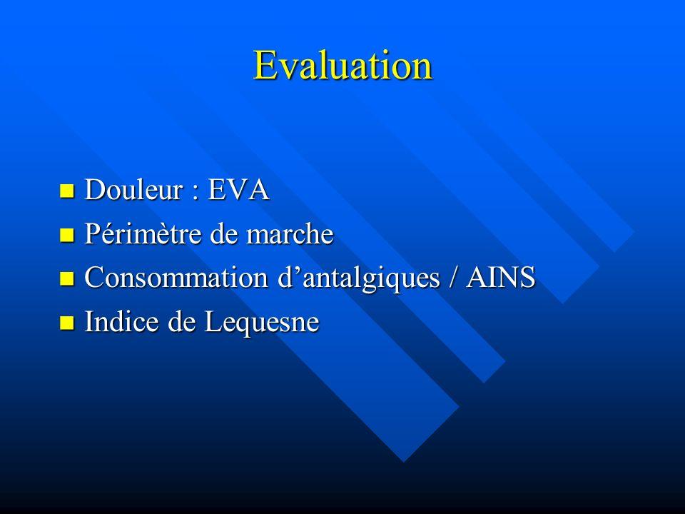 Evaluation Douleur : EVA Périmètre de marche