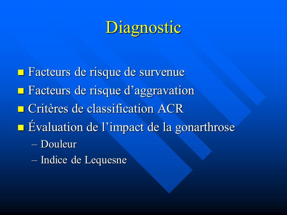 Diagnostic Facteurs de risque de survenue