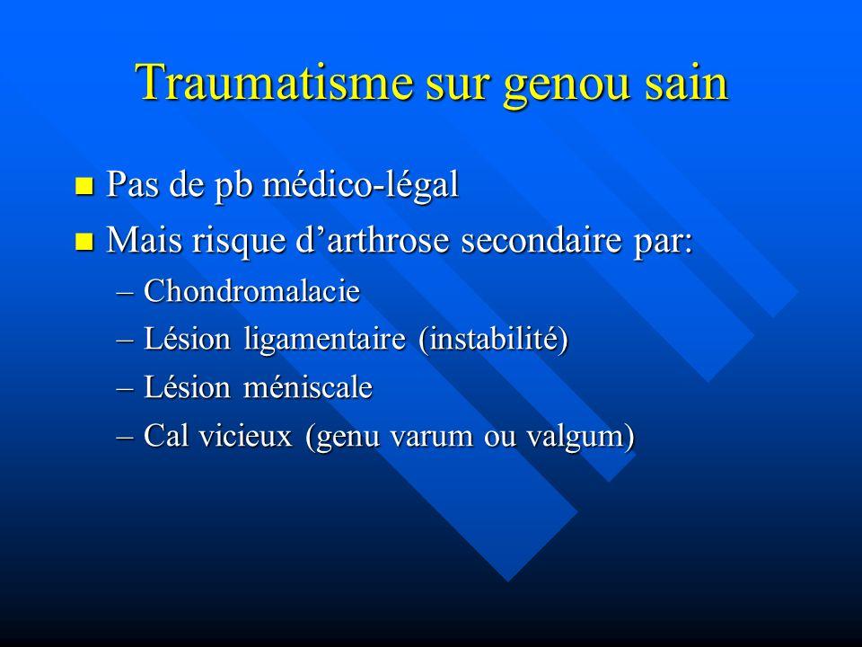 Traumatisme sur genou sain