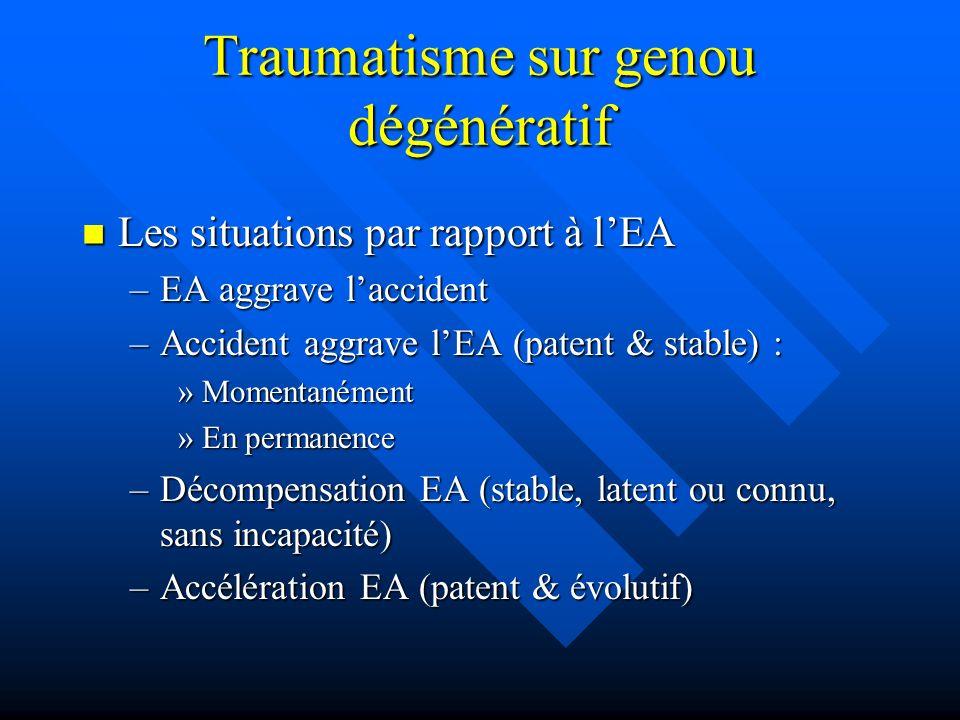 Traumatisme sur genou dégénératif