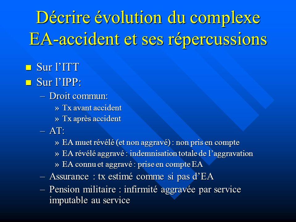 Décrire évolution du complexe EA-accident et ses répercussions