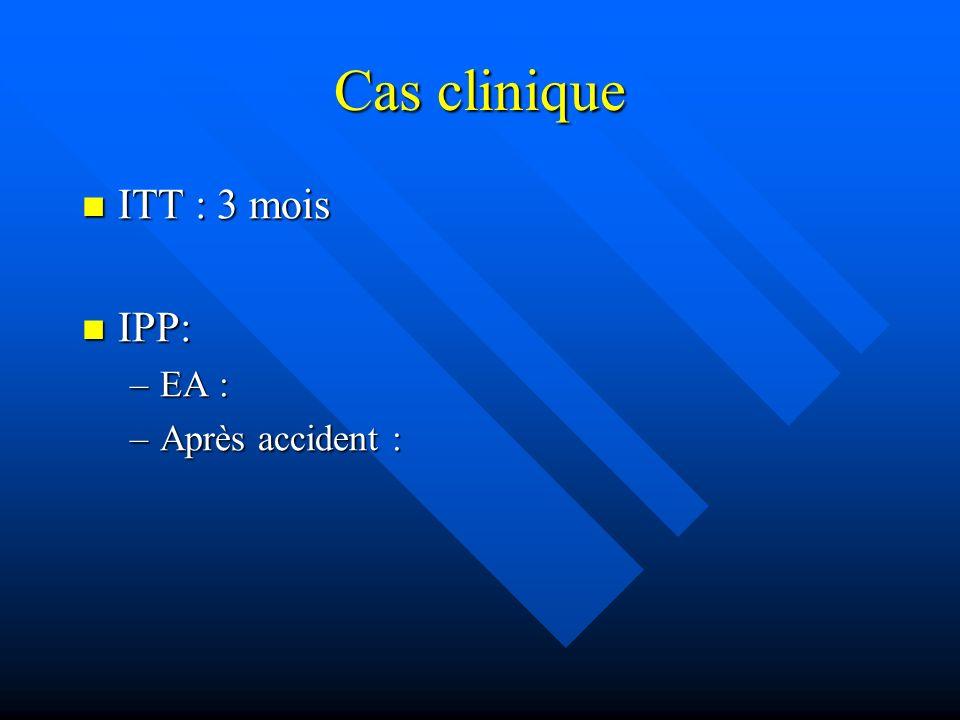 Cas clinique ITT : 3 mois IPP: EA : Après accident :