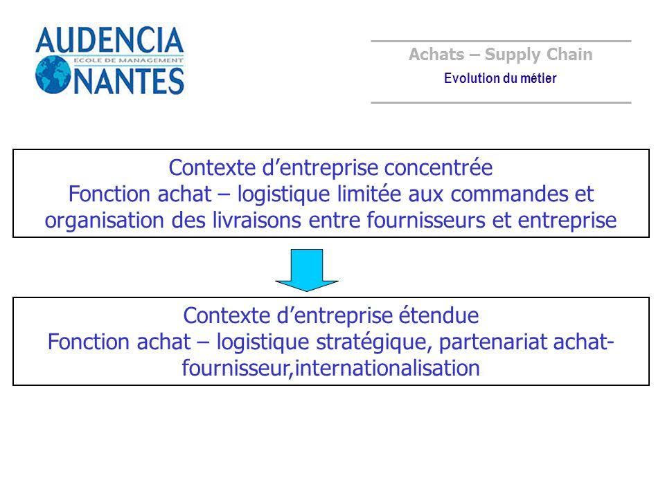 Contexte d'entreprise concentrée