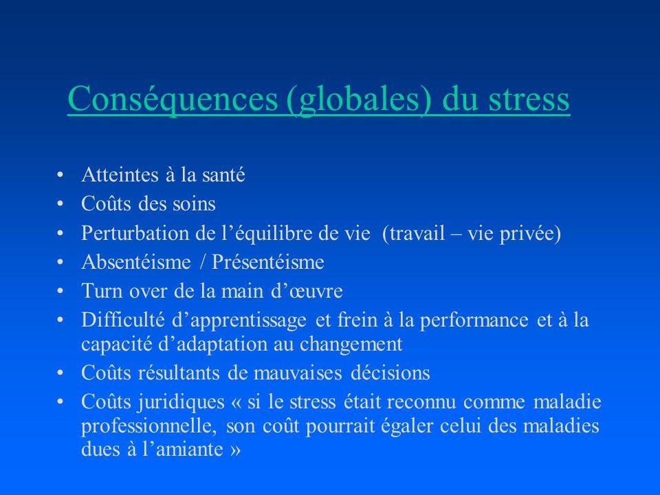 Conséquences (globales) du stress