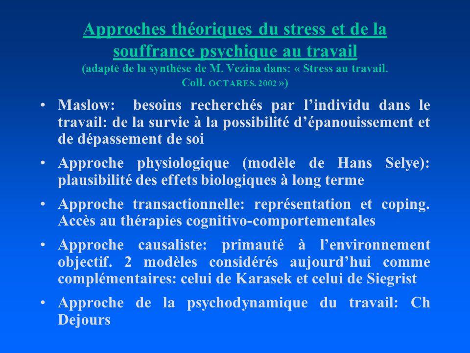 Approches théoriques du stress et de la souffrance psychique au travail (adapté de la synthèse de M. Vezina dans: « Stress au travail. Coll. OCTARES. 2002 »)