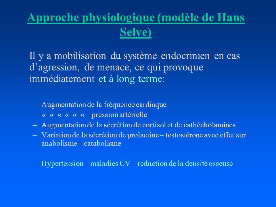 Approche physiologique (modèle de Hans Selye)
