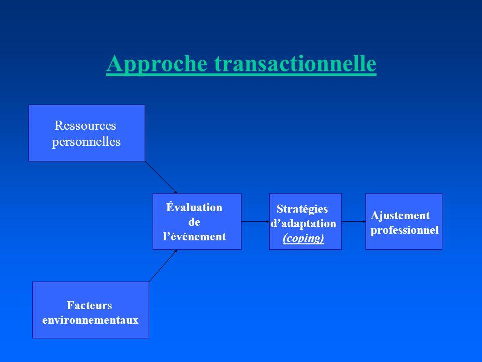 Approche transactionnelle