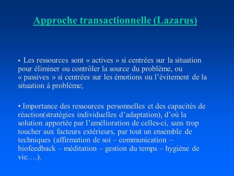 Approche transactionnelle (Lazarus)