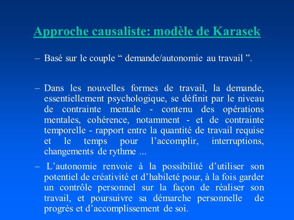 Approche causaliste: modèle de Karasek