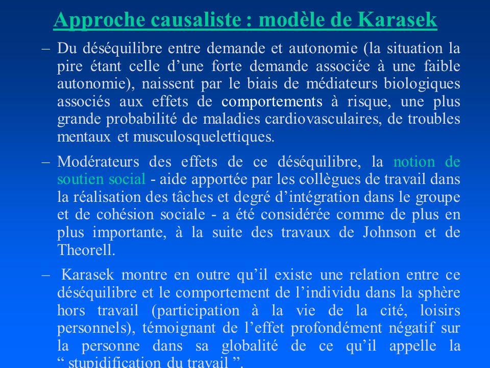 Approche causaliste : modèle de Karasek