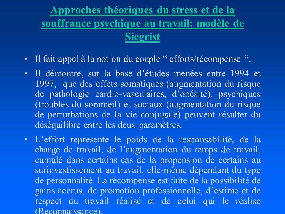 Approches théoriques du stress et de la souffrance psychique au travail: modèle de Siegrist