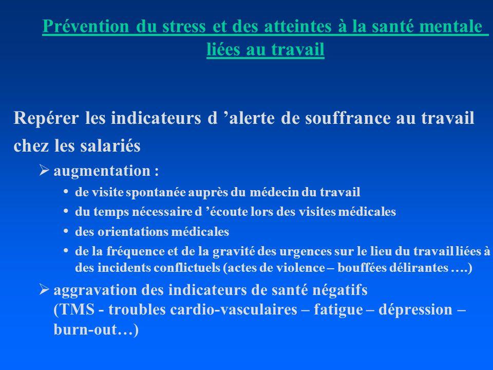 Prévention du stress et des atteintes à la santé mentale