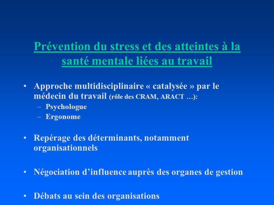 Prévention du stress et des atteintes à la santé mentale liées au travail