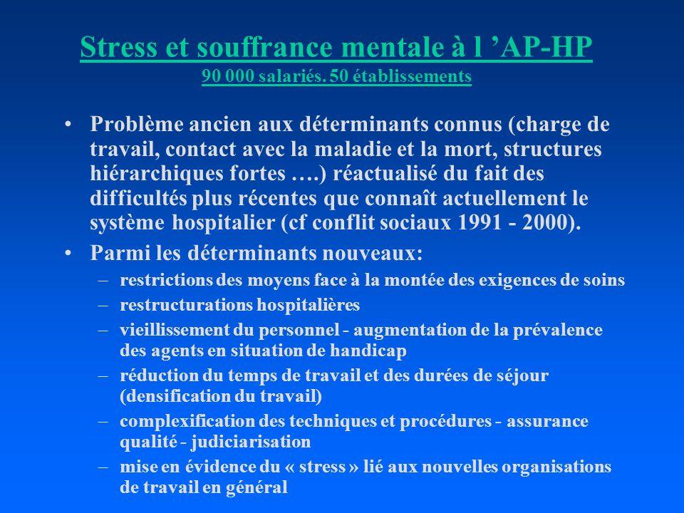 Stress et souffrance mentale à l 'AP-HP 90 000 salariés
