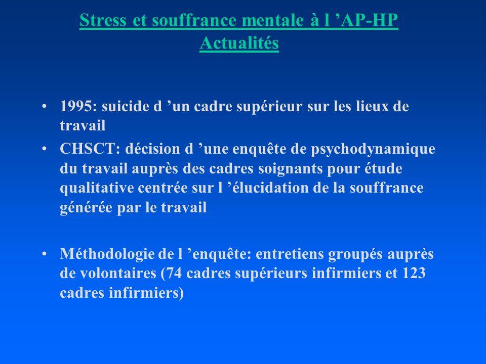 Stress et souffrance mentale à l 'AP-HP Actualités