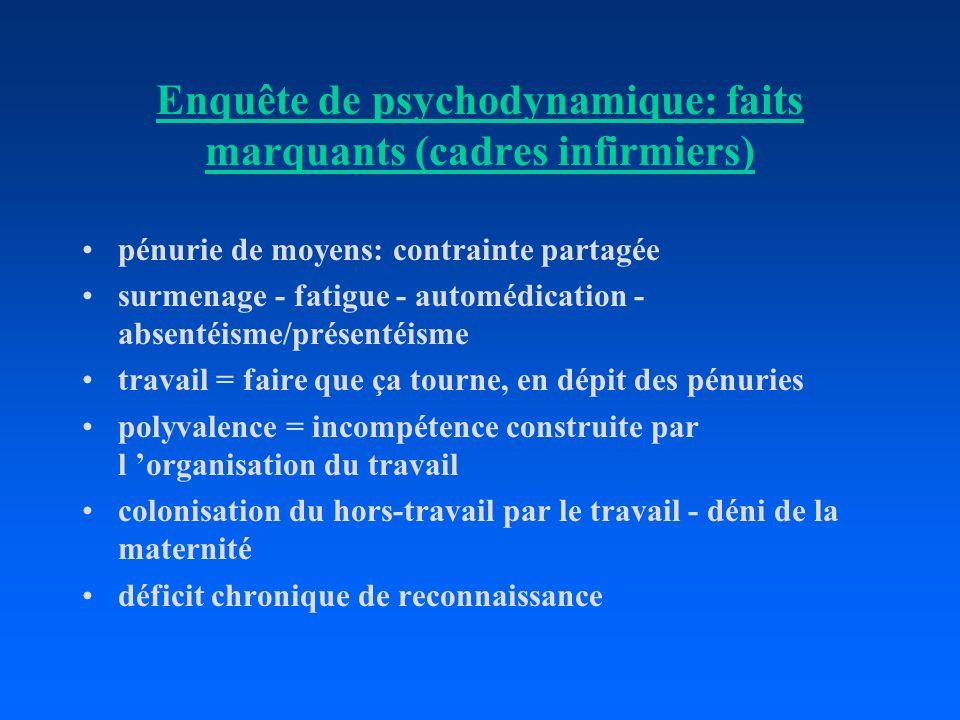 Enquête de psychodynamique: faits marquants (cadres infirmiers)