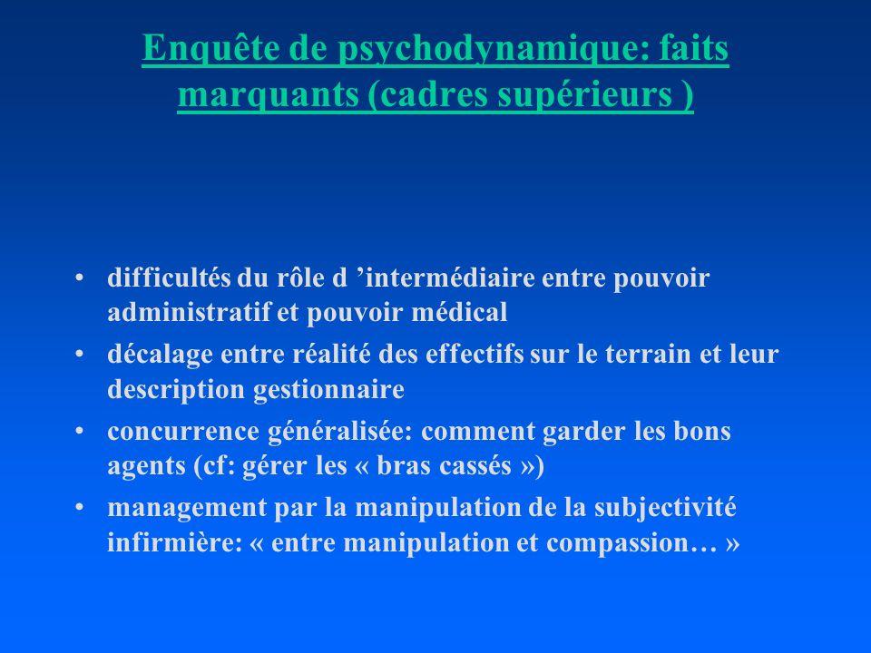 Enquête de psychodynamique: faits marquants (cadres supérieurs )