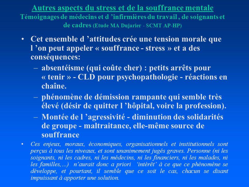 Autres aspects du stress et de la souffrance mentale Témoignages de médecins et d 'infirmières du travail , de soignants et de cadres (Etude MA Dujarier - SCMT AP-HP)