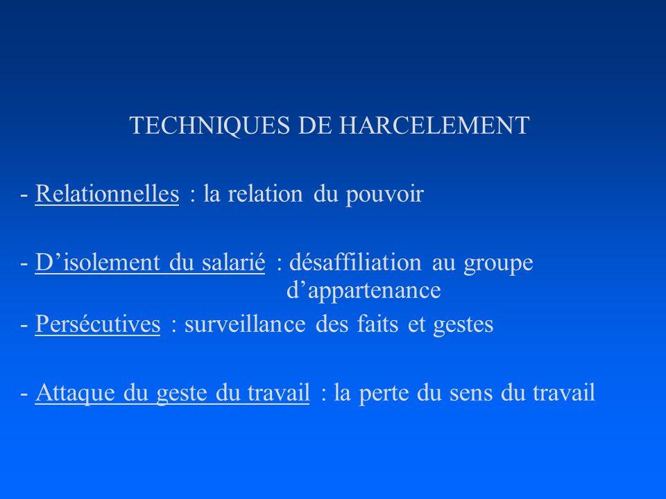 TECHNIQUES DE HARCELEMENT