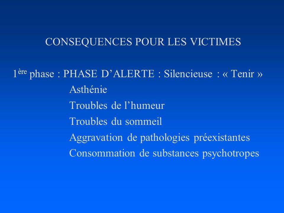 CONSEQUENCES POUR LES VICTIMES