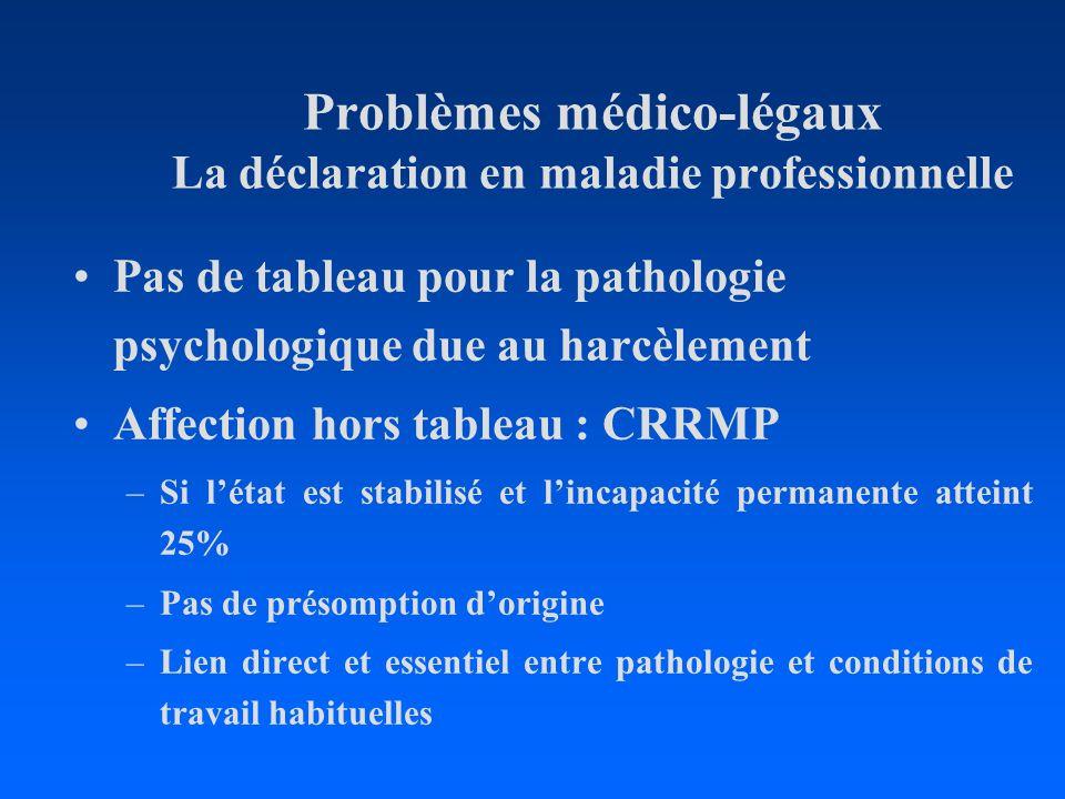 Problèmes médico-légaux La déclaration en maladie professionnelle