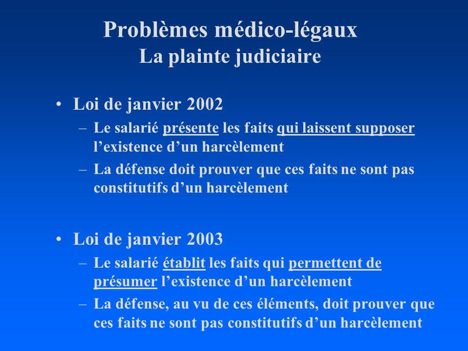 Problèmes médico-légaux La plainte judiciaire