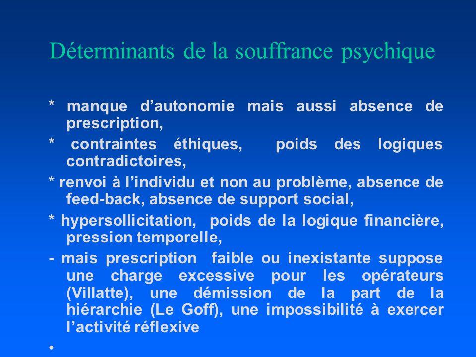 Déterminants de la souffrance psychique