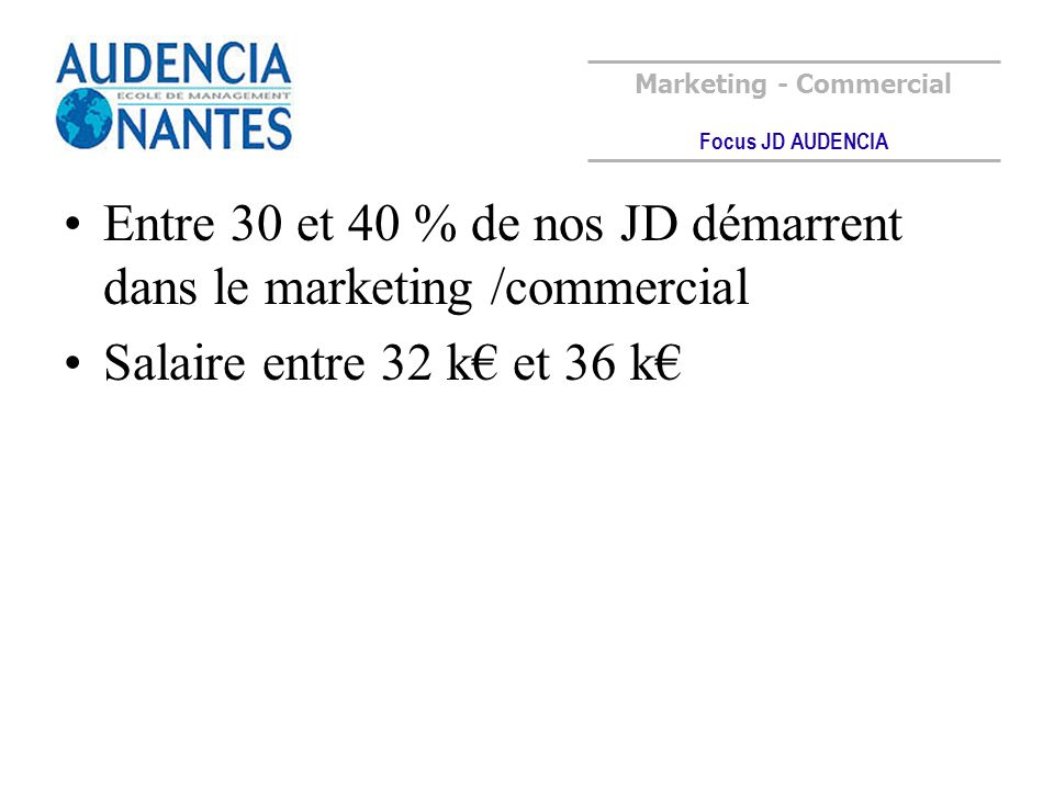 Marketing - Commercial